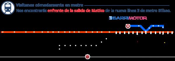 Igarri Motor Mapa Metro Bilbao