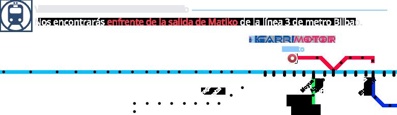 Metro Bilbao Concesionario Igarri Motor Bilbao
